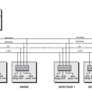 L'alarme filaire, un système d'alarme fiable
